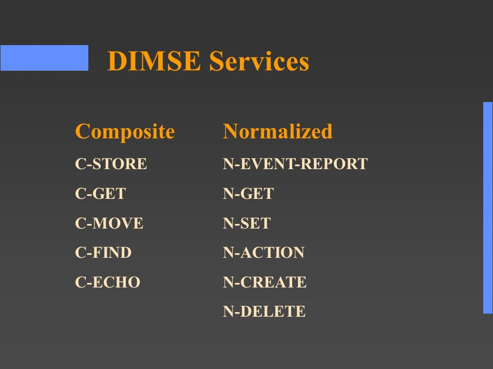 DIMSE Services CompositeNormalized C-STOREN-EVENT-REPORT C-GETN-GET C-MOVEN-SET C-FINDN-ACTION C-ECHON-CREATE N-DELETE