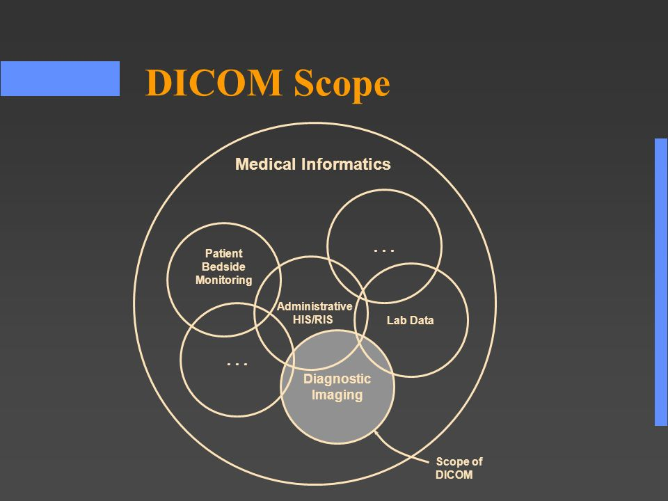 Diagnostic Imaging DICOM Scope Patient Bedside Monitoring Administrative HIS/RIS...