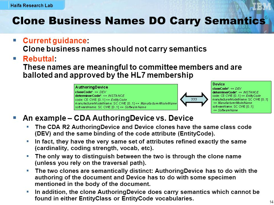 Haifa Research Lab 14 Clone Business Names DO Carry Semantics Current guidance: Clone business names should not carry semantics Rebuttal: These names are meaningful to committee members and are balloted and approved by the HL7 membership An example – CDA AuthoringDevice vs.