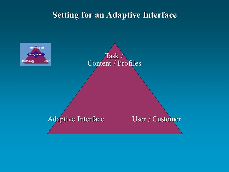 Setting for an Adaptive Interface Task / Content / Profiles Adaptive Interface User / Customer