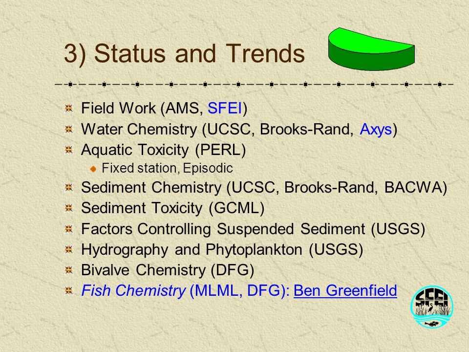 3) Status and Trends Field Work (AMS, SFEI) Water Chemistry (UCSC, Brooks-Rand, Axys) Aquatic Toxicity (PERL) Fixed station, Episodic Sediment Chemistry (UCSC, Brooks-Rand, BACWA) Sediment Toxicity (GCML) Factors Controlling Suspended Sediment (USGS) Hydrography and Phytoplankton (USGS) Bivalve Chemistry (DFG) Fish Chemistry (MLML, DFG): Ben Greenfield