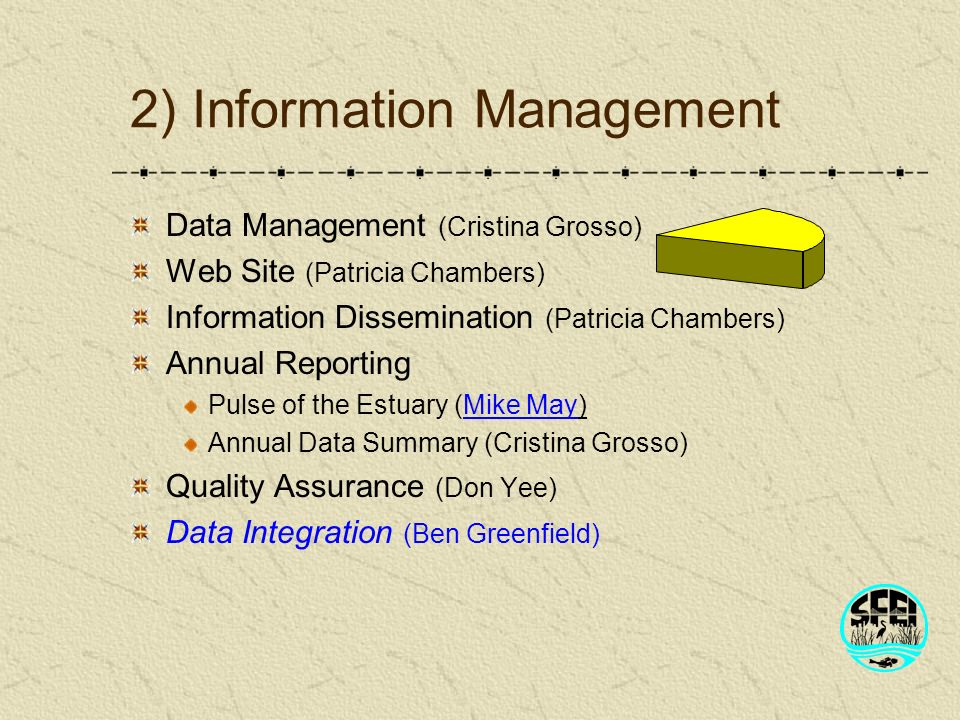 2) Information Management Data Management (Cristina Grosso) Web Site (Patricia Chambers) Information Dissemination (Patricia Chambers) Annual Reporting Pulse of the Estuary (Mike May) Annual Data Summary (Cristina Grosso) Quality Assurance (Don Yee) Data Integration (Ben Greenfield)