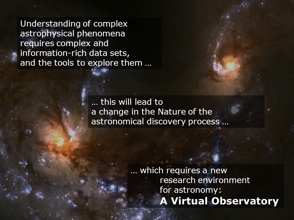 Understanding of complex astrophysical phenomena requires complex and information-rich data sets, and the tools to explore them … … this will lead to a change in the Nature of the astronomical discovery process … … which requires a new research environment for astronomy: A Virtual Observatory