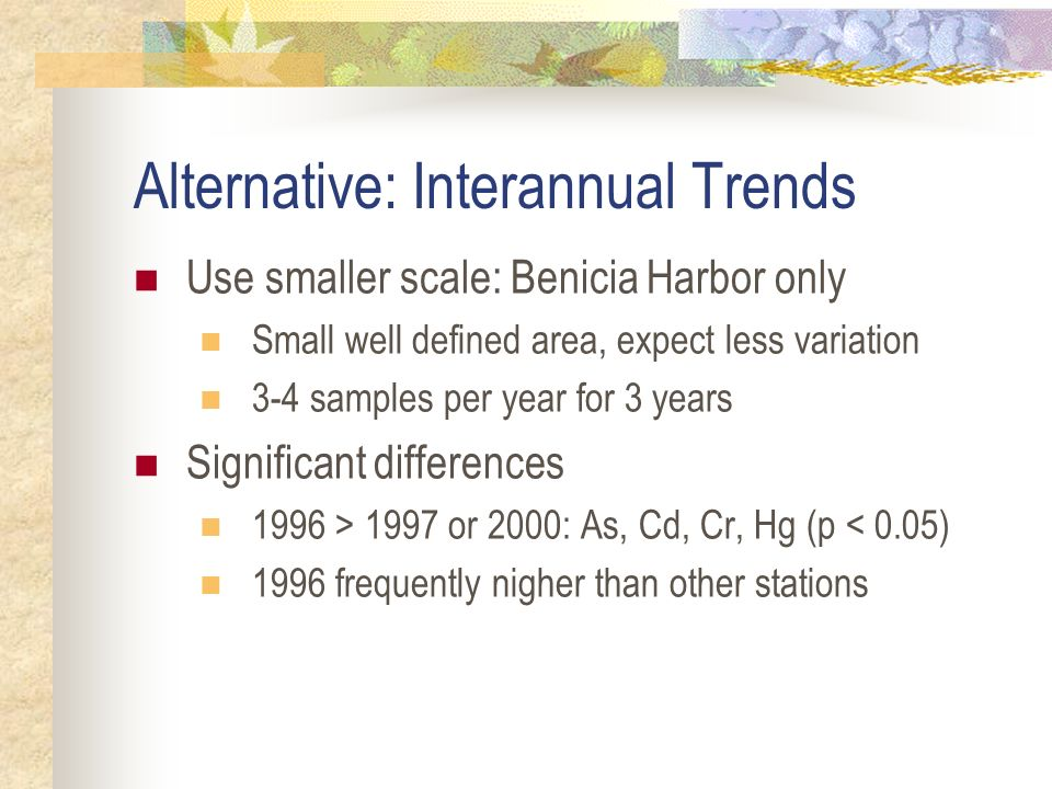 Alternative: Interannual Trends Use smaller scale: Benicia Harbor only Small well defined area, expect less variation 3-4 samples per year for 3 years Significant differences 1996 > 1997 or 2000: As, Cd, Cr, Hg (p < 0.05) 1996 frequently nigher than other stations