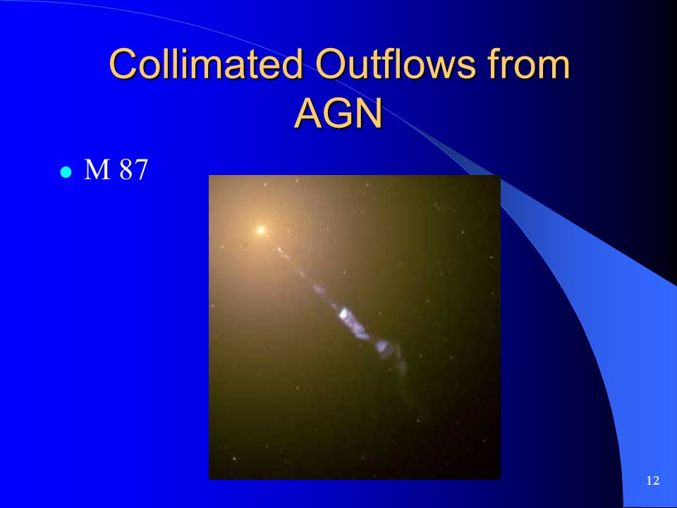 12 Collimated Outflows from AGN M 87