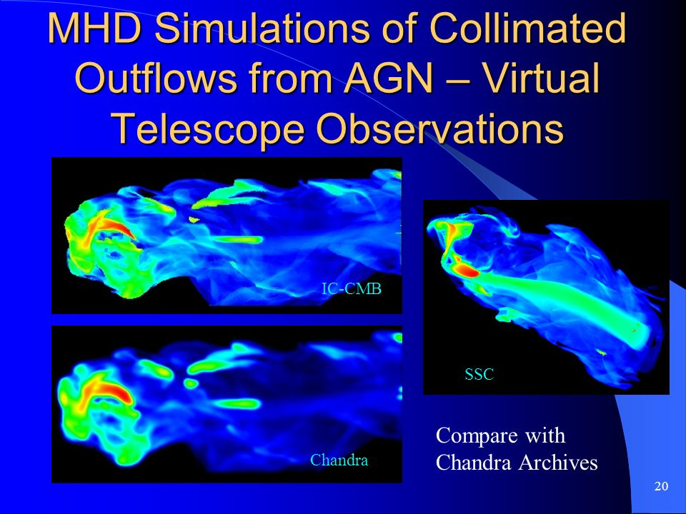 20 MHD Simulations of Collimated Outflows from AGN – Virtual Telescope Observations IC-CMB Chandra SSC Compare with Chandra Archives