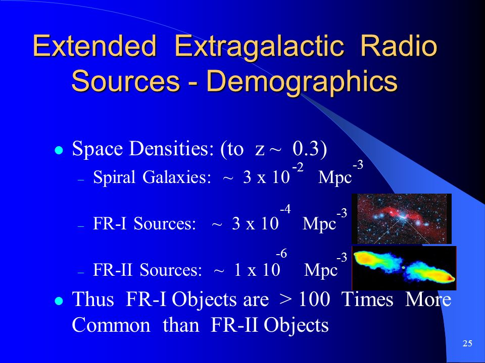 25 Extended Extragalactic Radio Sources - Demographics Space Densities: (to z ~ 0.3) – Spiral Galaxies: ~ 3 x 10 Mpc – FR-I Sources: ~ 3 x 10 Mpc – FR-II Sources: ~ 1 x 10 Mpc Thus FR-I Objects are > 100 Times More Common than FR-II Objects -2-2 -4 -6 -3