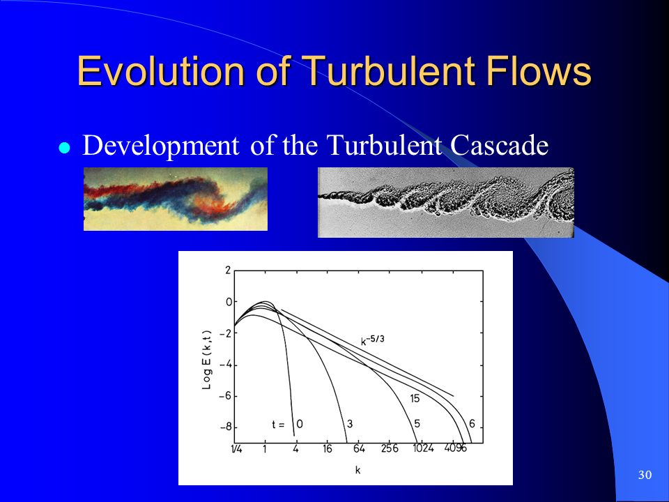 30 Evolution of Turbulent Flows Development of the Turbulent Cascade