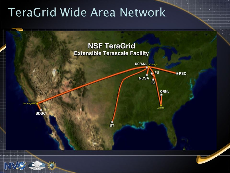 TeraGrid Wide Area Network