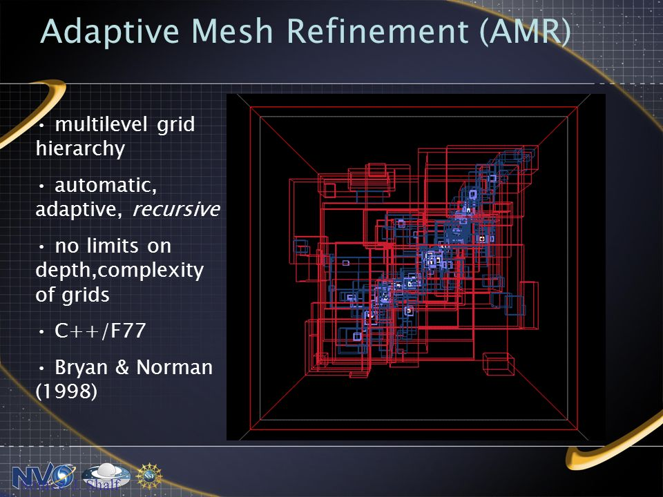 Adaptive Mesh Refinement (AMR) multilevel grid hierarchy automatic, adaptive, recursive no limits on depth,complexity of grids C++/F77 Bryan & Norman (1998) Source: J.