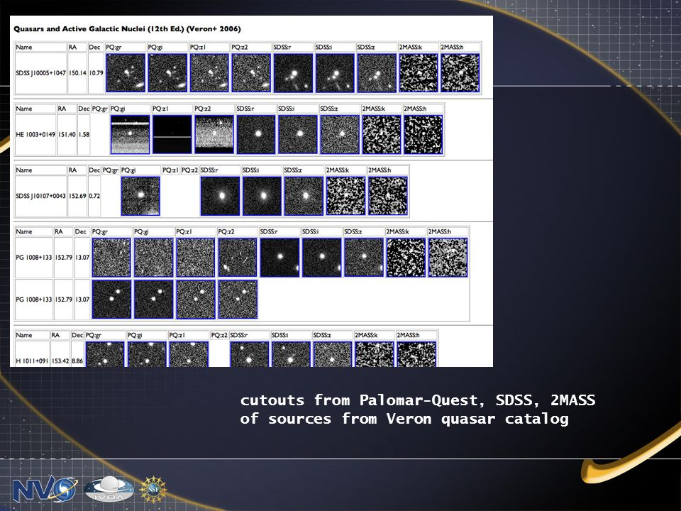 cutouts from Palomar-Quest, SDSS, 2MASS of sources from Veron quasar catalog