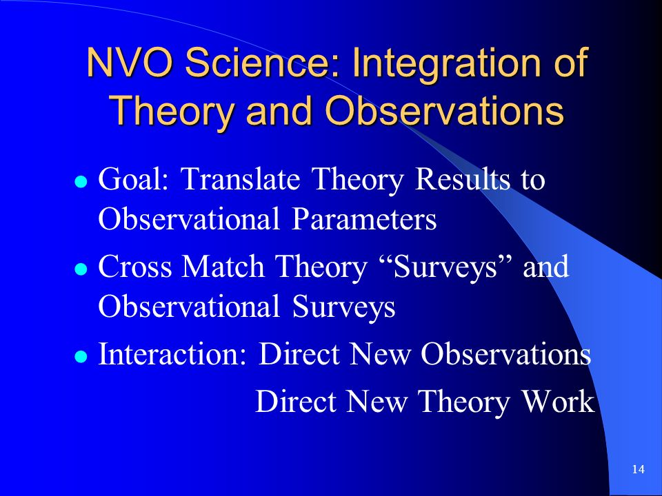 14 NVO Science: Integration of Theory and Observations Goal: Translate Theory Results to Observational Parameters Cross Match Theory Surveys and Observational Surveys Interaction: Direct New Observations Direct New Theory Work
