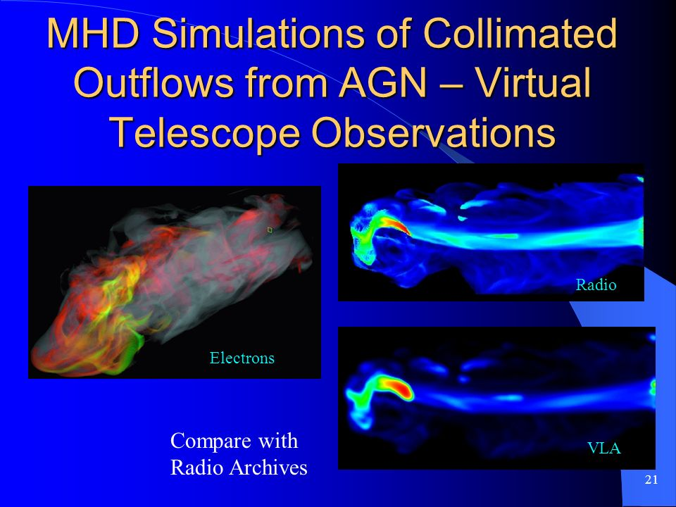 21 MHD Simulations of Collimated Outflows from AGN – Virtual Telescope Observations Electrons Radio VLA Compare with Radio Archives