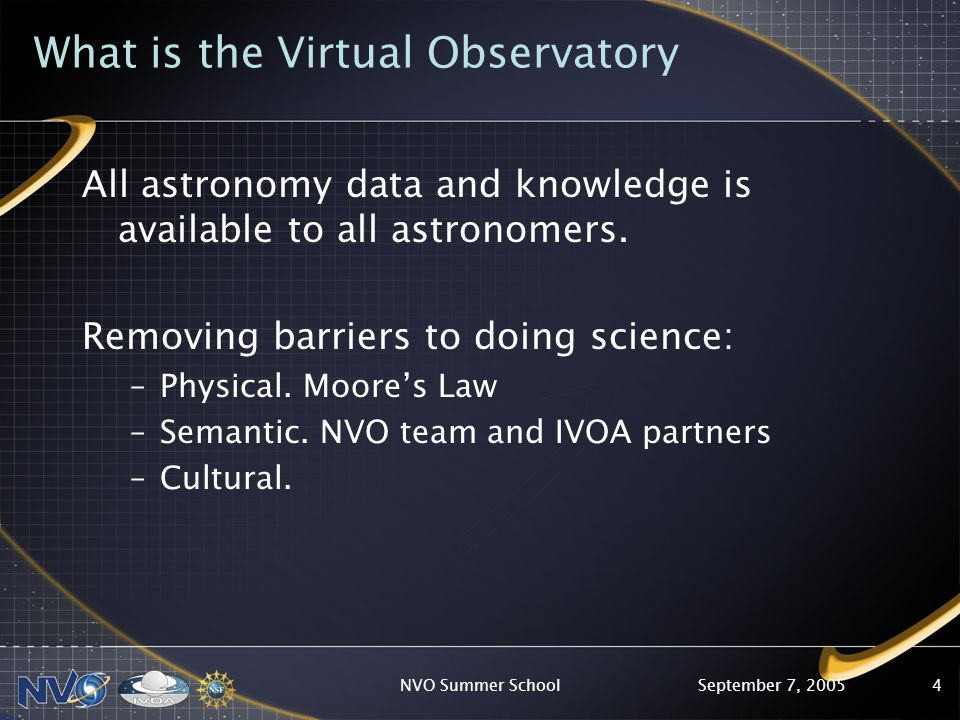 September 7, 2005NVO Summer School4 What is the Virtual Observatory All astronomy data and knowledge is available to all astronomers.