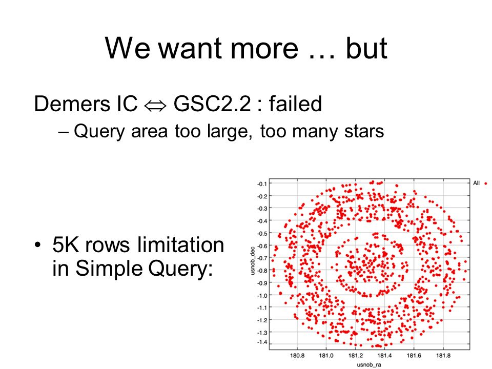 We want more … but Demers IC GSC2.2 : failed –Query area too large, too many stars 5K rows limitation in Simple Query: