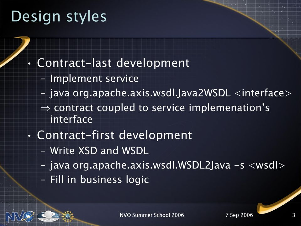 7 Sep 2006NVO Summer School 20063 Design styles Contract-last development –Implement service –java org.apache.axis.wsdl.Java2WSDL contract coupled to service implemenations interface Contract-first development –Write XSD and WSDL –java org.apache.axis.wsdl.WSDL2Java -s –Fill in business logic