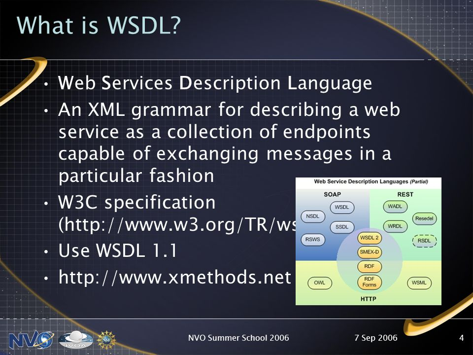 7 Sep 2006NVO Summer School 20064 What is WSDL.