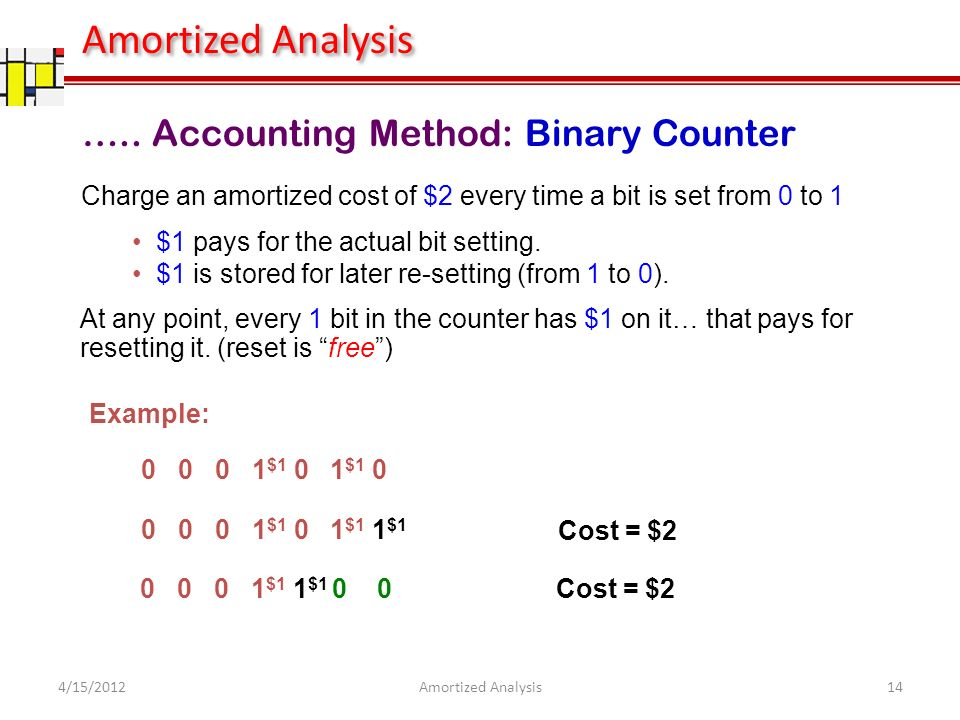 Example: Charge an amortized cost of $2 every time a bit is set from 0 to 1 $1 pays for the actual bit setting.