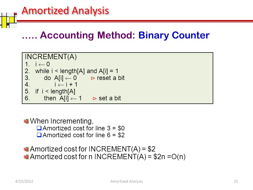 When Incrementing, Amortized cost for line 3 = $0 Amortized cost for line 6 = $2 Amortized cost for INCREMENT(A) = $2 Amortized cost for n INCREMENT(A) = $2n =O(n) INCREMENT(A) 1.