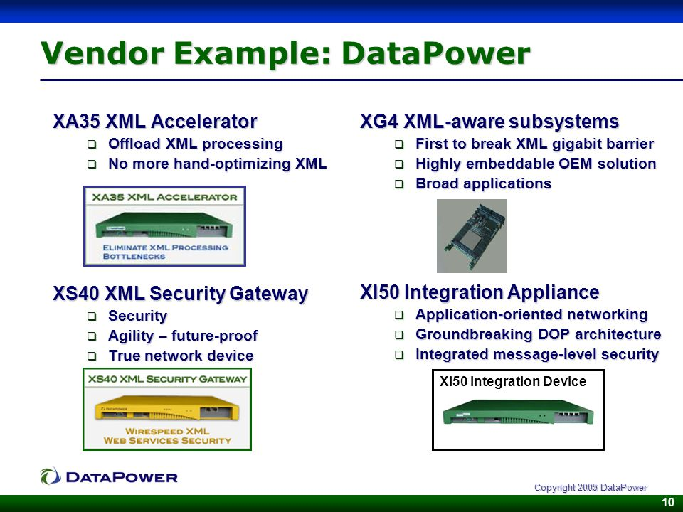 10 Copyright 2005 DataPower Vendor Example: DataPower XA35 XML Accelerator Offload XML processing Offload XML processing No more hand-optimizing XML No more hand-optimizing XML XS40 XML Security Gateway Security Security Agility – future-proof Agility – future-proof True network device True network device XG4 XML-aware subsystems First to break XML gigabit barrier First to break XML gigabit barrier Highly embeddable OEM solution Highly embeddable OEM solution Broad applications Broad applications XI50 Integration Appliance Application-oriented networking Application-oriented networking Groundbreaking DOP architecture Groundbreaking DOP architecture Integrated message-level security Integrated message-level security XI50 Integration Device