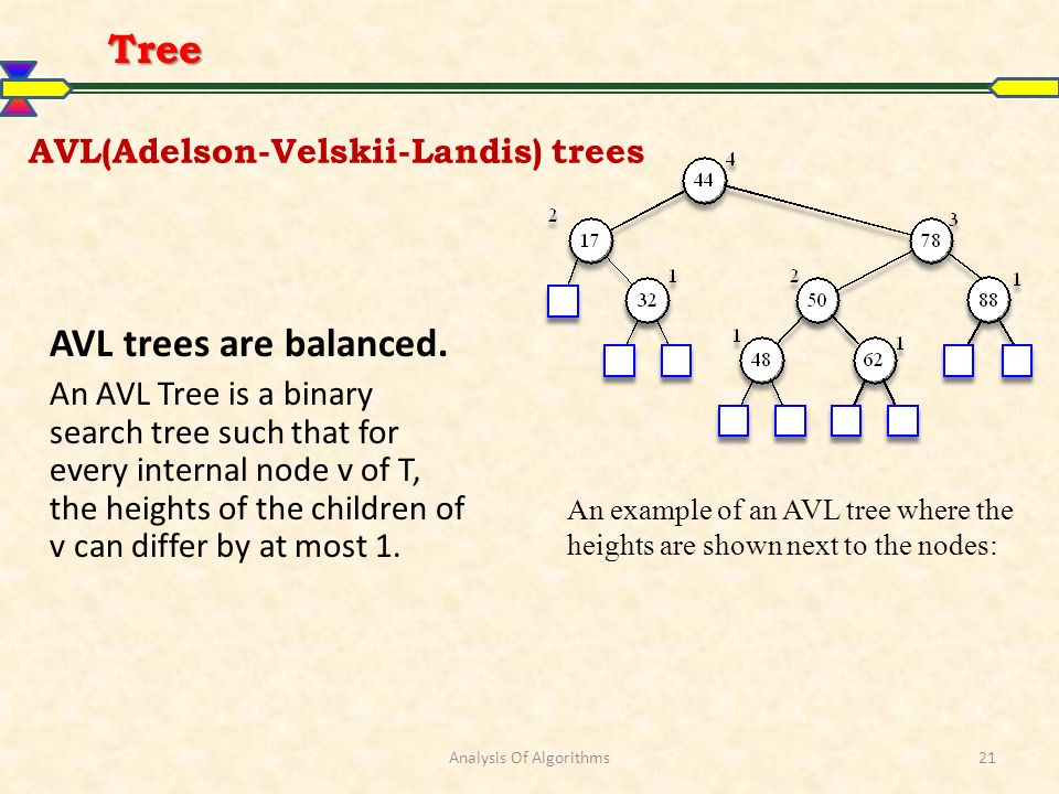 Analysis Of Algorithms21 AVL trees are balanced.