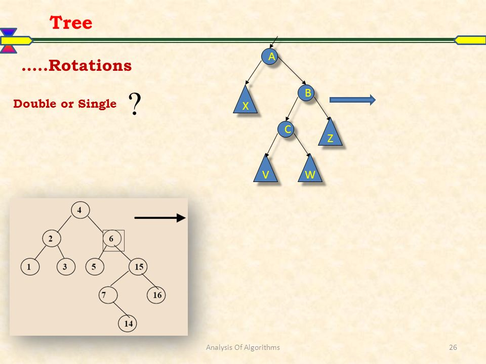Analysis Of Algorithms26 …..Rotations Tree Double or Single