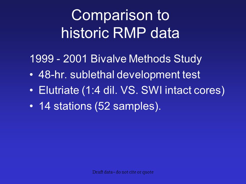 Draft data - do not cite or quote Comparison to historic RMP data 1999 - 2001 Bivalve Methods Study 48-hr.