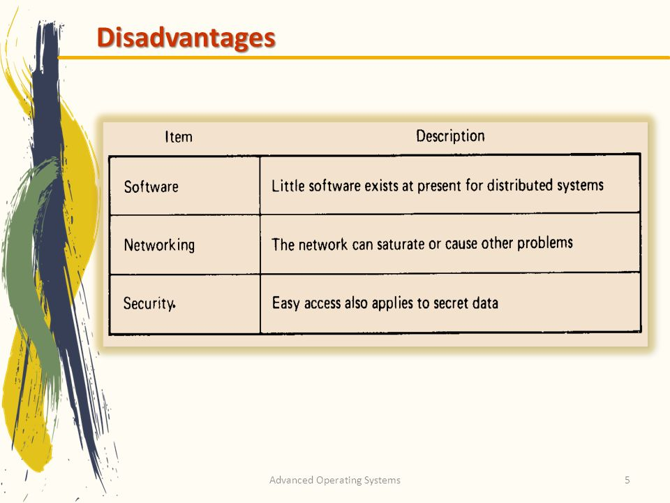 Advanced Operating Systems5 Disadvantages