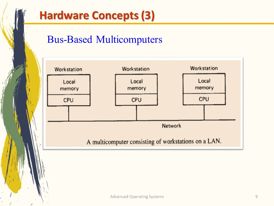 Advanced Operating Systems9 Hardware Concepts (3) Bus-Based Multicomputers