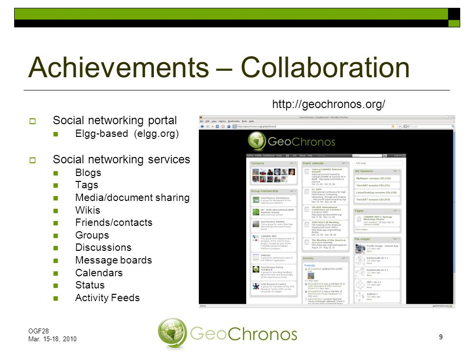 Achievements – Collaboration Social networking portal Elgg-based (elgg.org) Social networking services Blogs Tags Media/document sharing Wikis Friends/contacts Groups Discussions Message boards Calendars Status Activity Feeds OGF28 Mar.