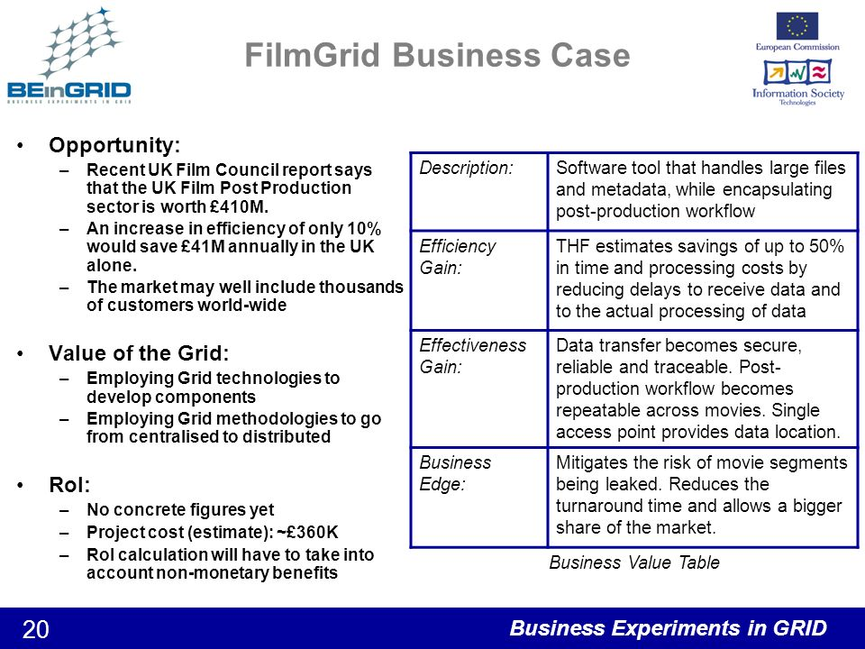 Business Experiments in GRID 20 FilmGrid Business Case Opportunity: –Recent UK Film Council report says that the UK Film Post Production sector is worth £410M.