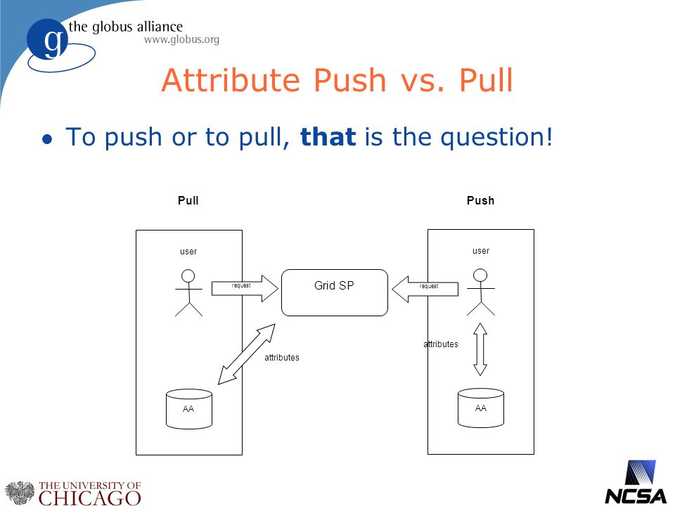 Attribute Push vs. Pull l To push or to pull, that is the question.
