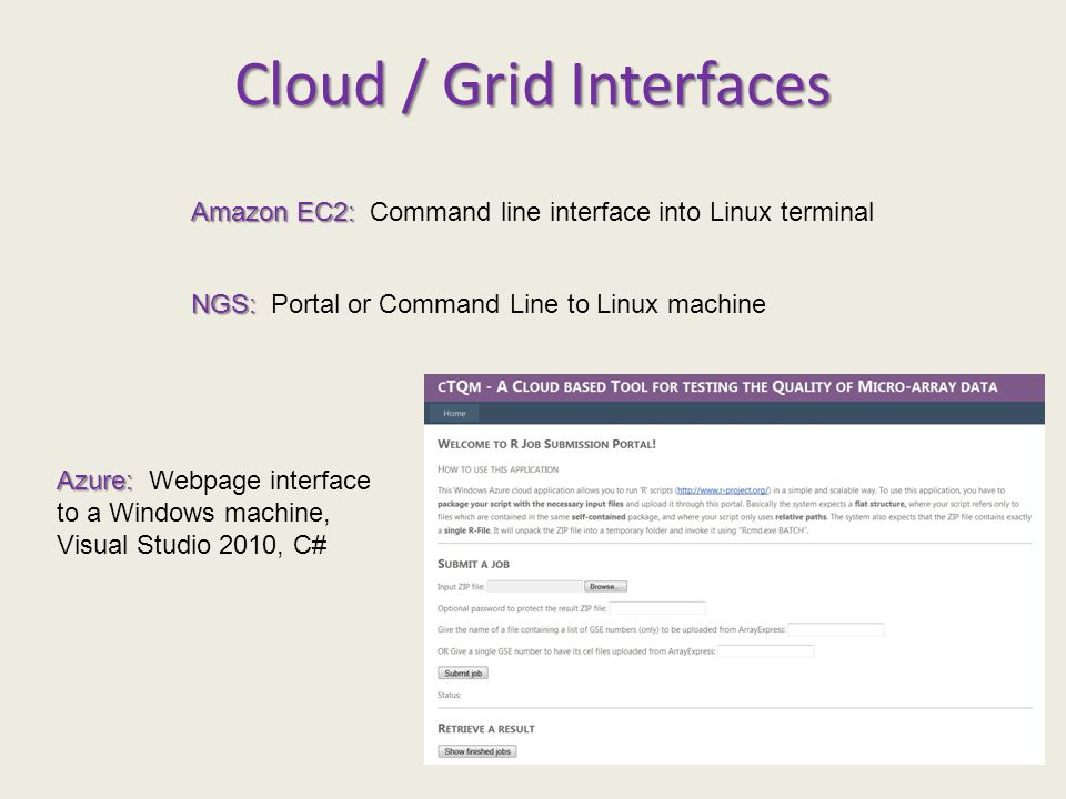Cloud / Grid Interfaces Amazon EC2: Amazon EC2: Command line interface into Linux terminal NGS: NGS: Portal or Command Line to Linux machine Azure: Azure: Webpage interface to a Windows machine, Visual Studio 2010, C#