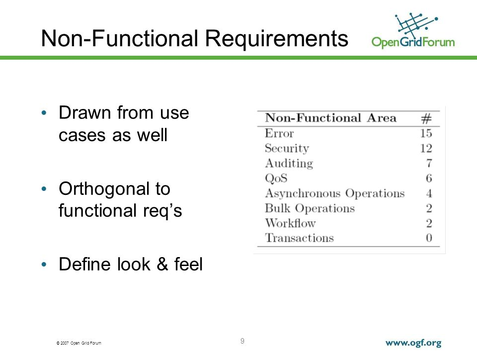 © 2007 Open Grid Forum 9 Non-Functional Requirements Drawn from use cases as well Orthogonal to functional reqs Define look & feel