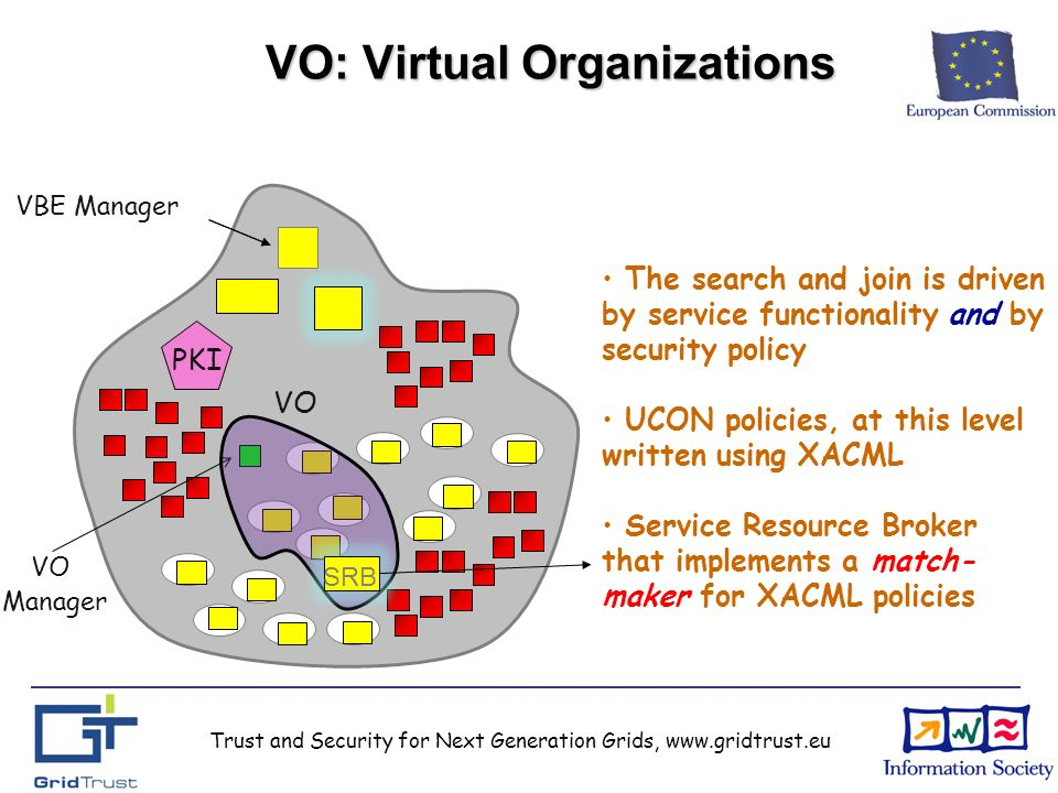 Trust and Security for Next Generation Grids, www.gridtrust.eu VO: Virtual Organizations VBE Manager PKI VO Manager VO SRB The search and join is driven by service functionality and by security policy UCON policies, at this level written using XACML Service Resource Broker that implements a match- maker for XACML policies
