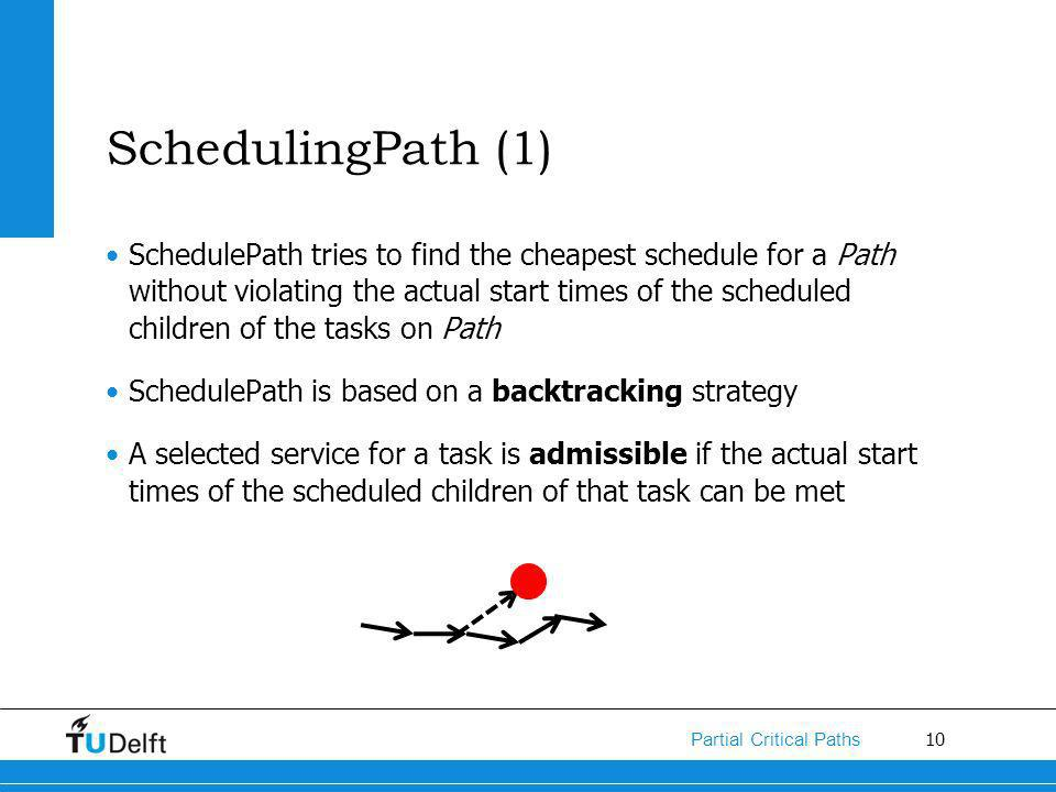 10 Partial Critical Paths SchedulingPath (1) SchedulePath tries to find the cheapest schedule for a Path without violating the actual start times of the scheduled children of the tasks on Path SchedulePath is based on a backtracking strategy A selected service for a task is admissible if the actual start times of the scheduled children of that task can be met