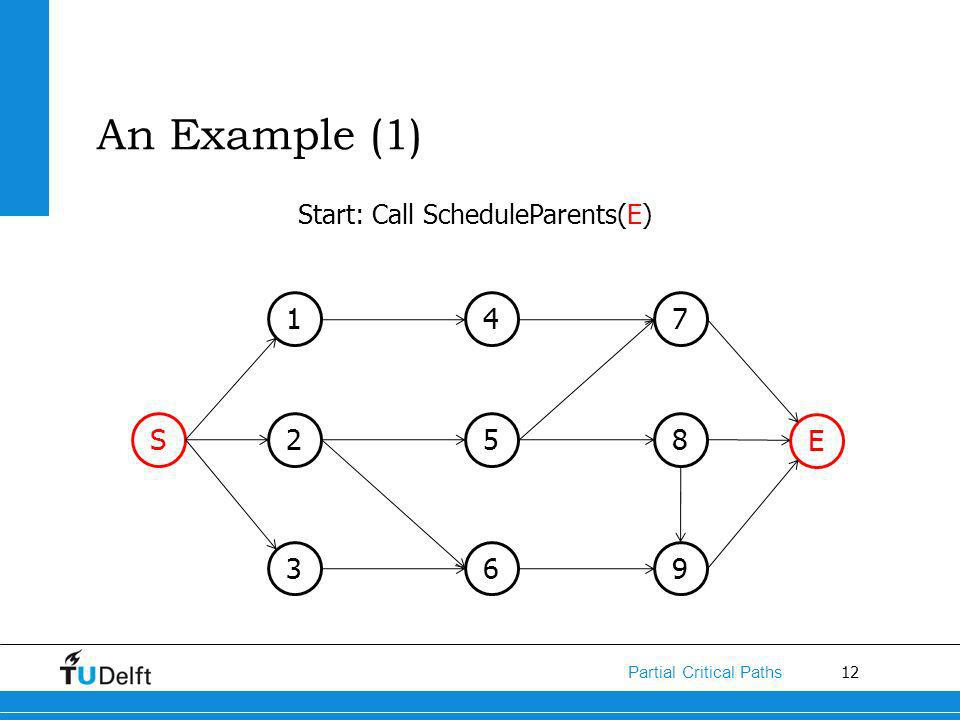 12 Partial Critical Paths An Example (1) S 1 2 3 E 4 5 6 7 8 9 Start: Call ScheduleParents(E)