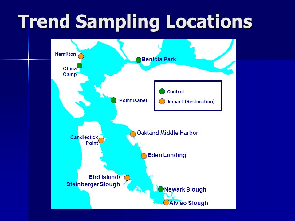 Draft Data - Do not cite or quote Trend Sampling Locations Alviso Slough Newark Slough Bird Island/ Steinberger Slough Eden Landing China Camp Benicia Park Control Impact (Restoration) Point Isabel Candlestick Point Hamilton Oakland Middle Harbor