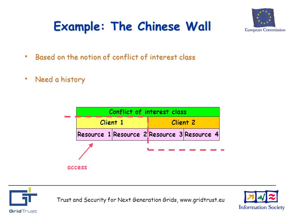 Trust and Security for Next Generation Grids, www.gridtrust.eu Example: The Chinese Wall Based on the notion of conflict of interest class Based on the notion of conflict of interest class Need a history Need a history Client 1 Resource 1Resource 2 Client 2 Resource 3Resource 4 Conflict of interest class access
