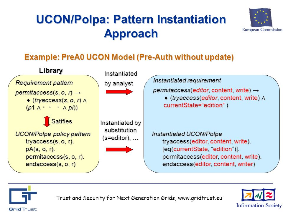 Trust and Security for Next Generation Grids, www.gridtrust.eu UCON/Polpa: Pattern Instantiation Approach Example: PreA0 UCON Model (Pre-Auth without update) Requirement pattern permitaccess(s, o, r) (tryaccess(s, o, r) (p1 pi)) UCON/Polpa policy pattern tryaccess(s, o, r).