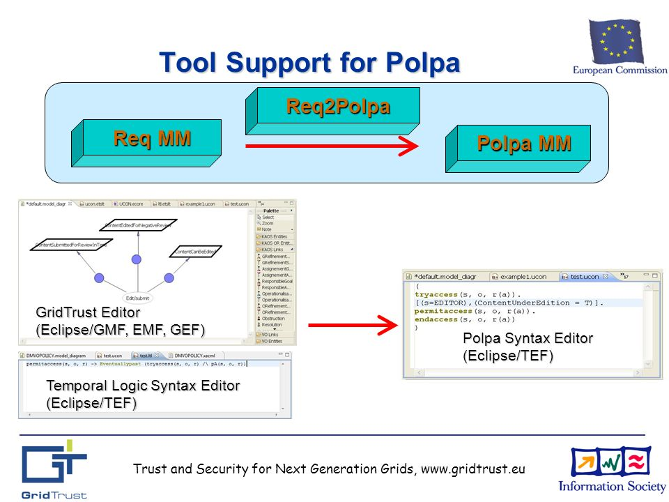 Trust and Security for Next Generation Grids, www.gridtrust.eu Tool Support for Polpa GridTrust Editor (Eclipse/GMF, EMF, GEF) Req MM Polpa MM Req2Polpa Temporal Logic Syntax Editor (Eclipse/TEF) Polpa Syntax Editor (Eclipse/TEF)