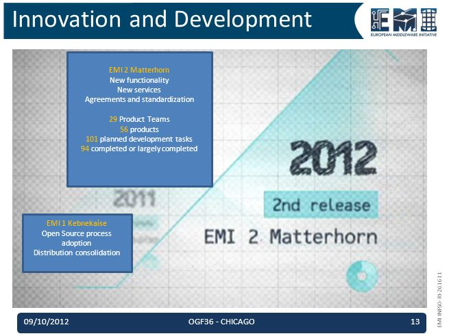 EMI INFSO-RI-261611 Innovation and Development EMI 1 Kebnekaise Open Source process adoption Distribution consolidation EMI 2 Matterhorn New functionality New services Agreements and standardization 29 Product Teams 56 products 101 planned development tasks 94 completed or largely completed 09/10/2012OGF36 - CHICAGO13