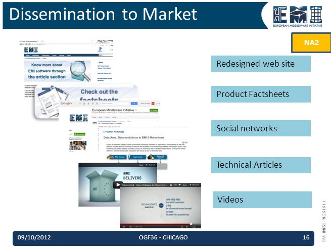 EMI INFSO-RI-261611 Dissemination to Market Redesigned web site Product Factsheets Social networks Videos Technical Articles NA2 09/10/2012OGF36 - CHICAGO16