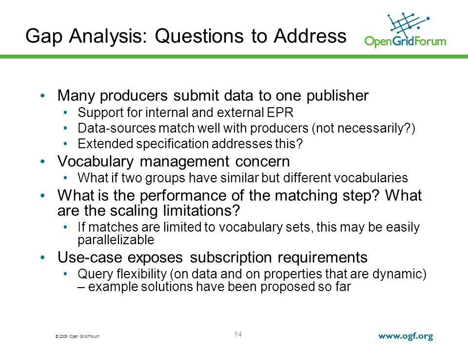 © 2006 Open Grid Forum 14 Gap Analysis: Questions to Address Many producers submit data to one publisher Support for internal and external EPR Data-sources match well with producers (not necessarily ) Extended specification addresses this.