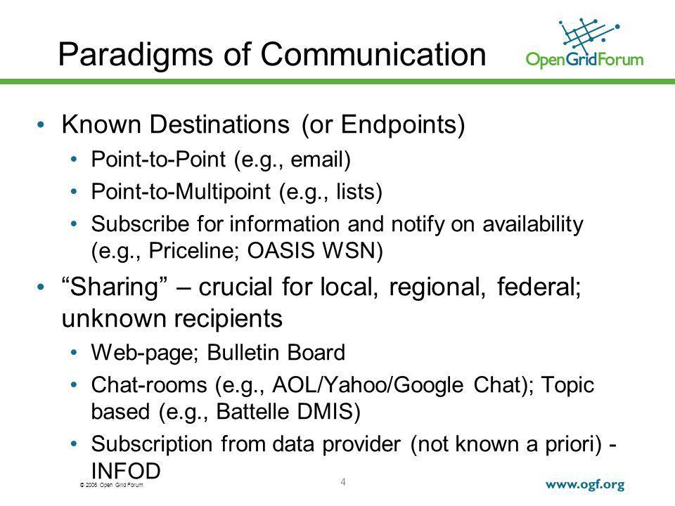 © 2006 Open Grid Forum 4 Paradigms of Communication Known Destinations (or Endpoints) Point-to-Point (e.g., email) Point-to-Multipoint (e.g., lists) Subscribe for information and notify on availability (e.g., Priceline; OASIS WSN) Sharing – crucial for local, regional, federal; unknown recipients Web-page; Bulletin Board Chat-rooms (e.g., AOL/Yahoo/Google Chat); Topic based (e.g., Battelle DMIS) Subscription from data provider (not known a priori) - INFOD