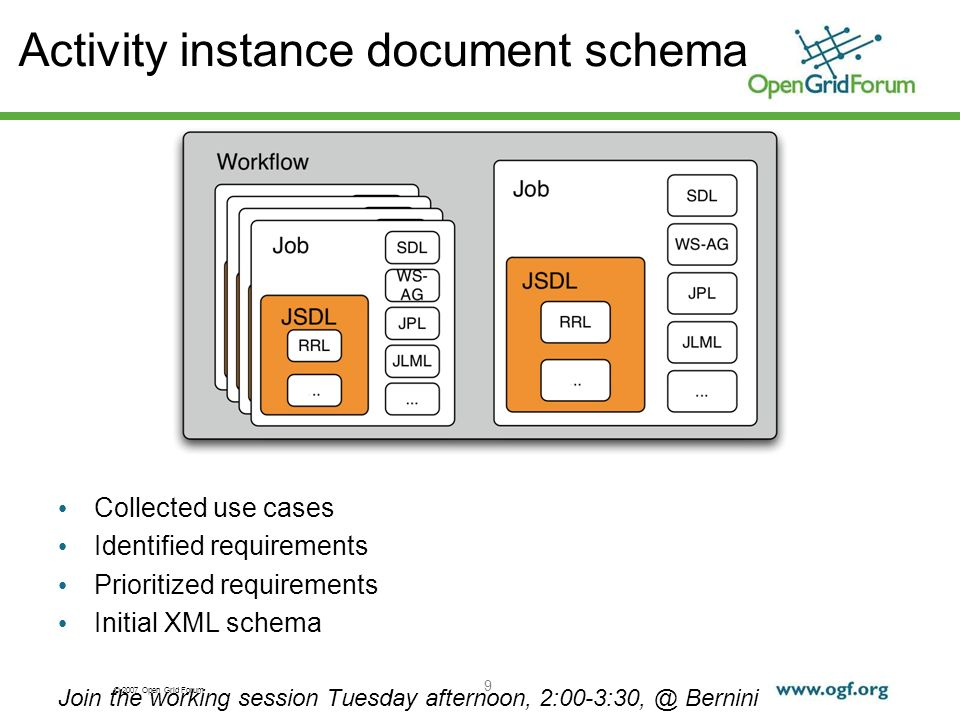 9 Activity instance document schema Collected use cases Identified requirements Prioritized requirements Initial XML schema Join the working session Tuesday afternoon, Bernini
