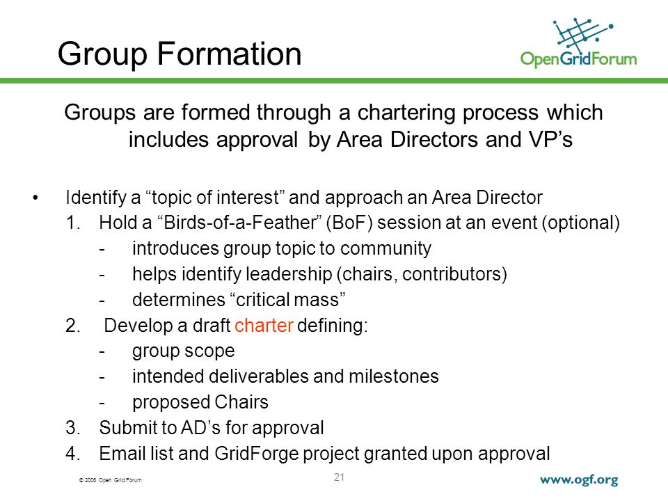 © 2006 Open Grid Forum 21 Group Formation Groups are formed through a chartering process which includes approval by Area Directors and VPs Identify a topic of interest and approach an Area Director 1.Hold a Birds-of-a-Feather (BoF) session at an event (optional) -introduces group topic to community -helps identify leadership (chairs, contributors) -determines critical mass 2.