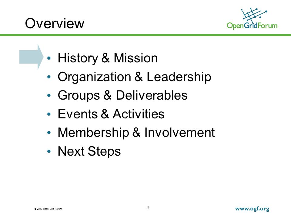 © 2006 Open Grid Forum 3 Overview History & Mission Organization & Leadership Groups & Deliverables Events & Activities Membership & Involvement Next Steps