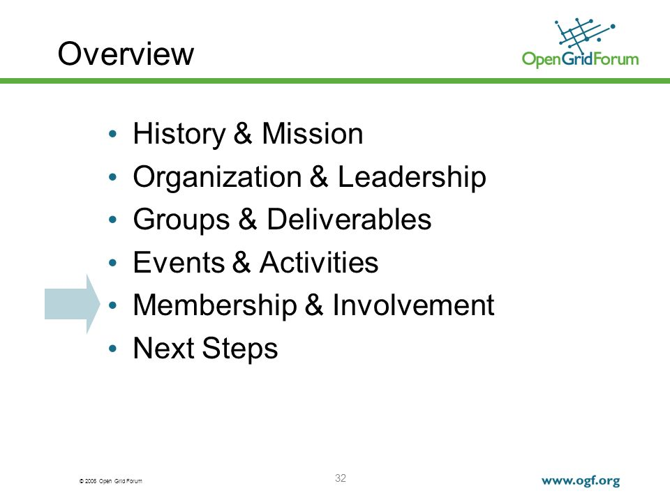 © 2006 Open Grid Forum 32 Overview History & Mission Organization & Leadership Groups & Deliverables Events & Activities Membership & Involvement Next Steps