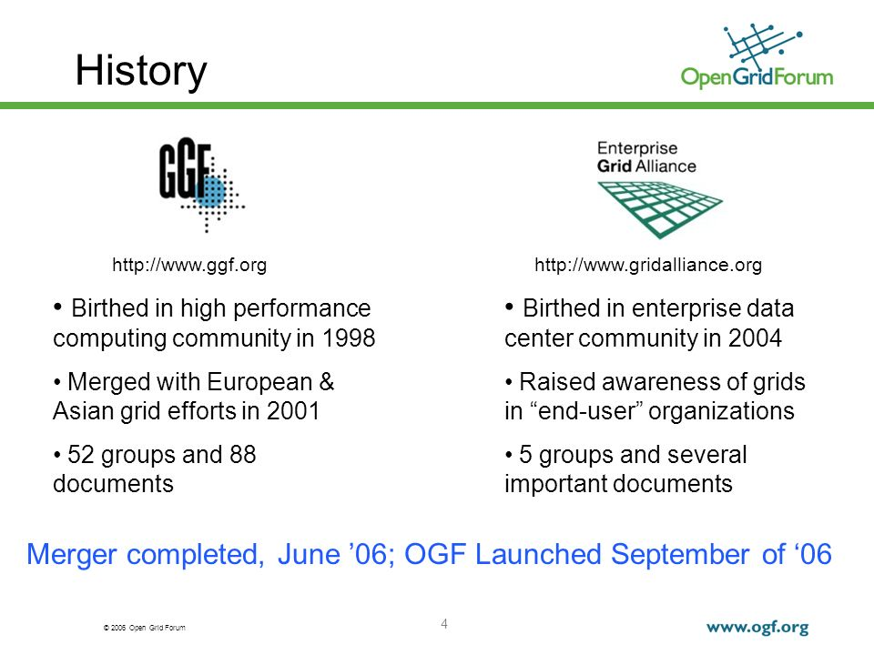 © 2006 Open Grid Forum 4 History Birthed in high performance computing community in 1998 Merged with European & Asian grid efforts in 2001 52 groups and 88 documents Birthed in enterprise data center community in 2004 Raised awareness of grids in end-user organizations 5 groups and several important documents Merger completed, June 06; OGF Launched September of 06 http://www.ggf.orghttp://www.gridalliance.org